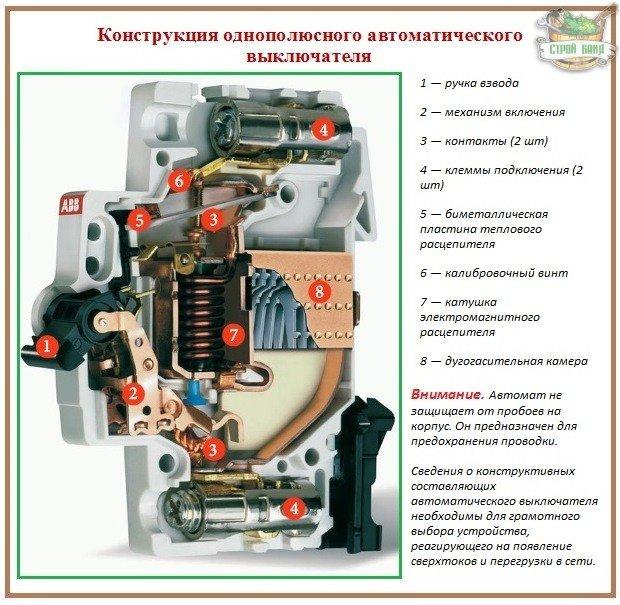Устройство автоматического выключателя: рабочие органы аппарата