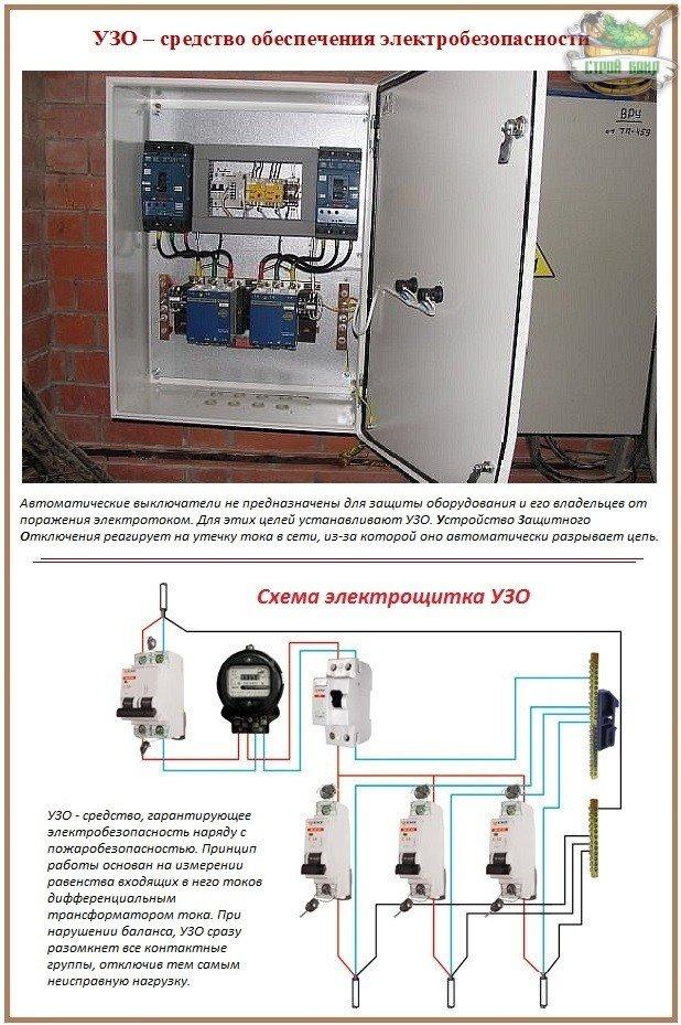 Выбор автоматического выключателя: для чего нужно устройство