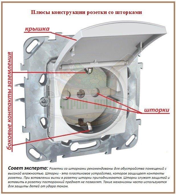 Оптимальная розетка для подключения к открытой электропроводке в бане
