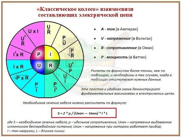 vichisl_sechen_provoda_7.jpg