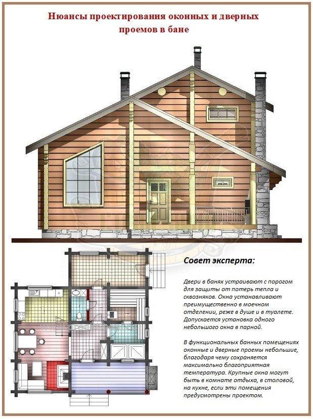 Проектирование оконных и дверных проемов в бане
