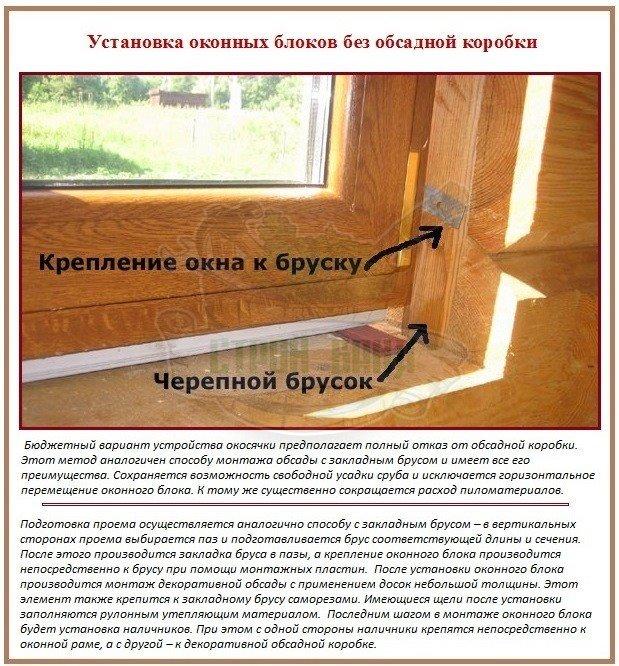 Как проектировать окна и двери в баню