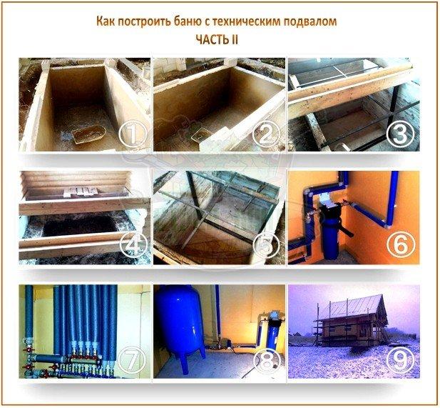 Как построить технический подвал для бани