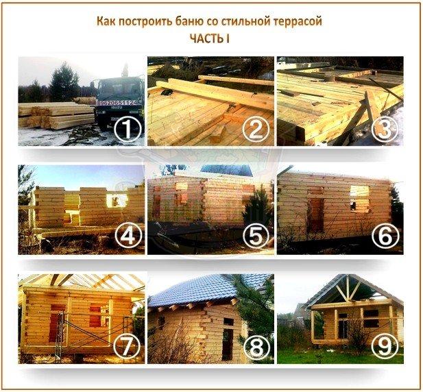 Строительство террасы с деревянным полом
