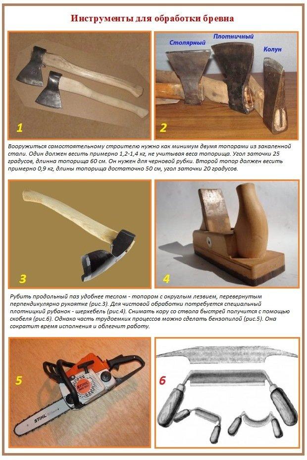 Какой инструмент потребует обработка бревна для бани своими руками