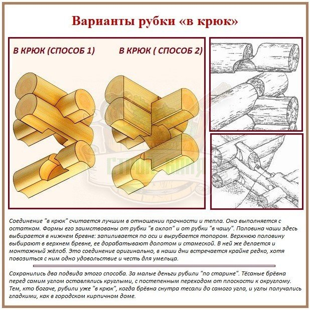sposobi_vruba_brv_brs7