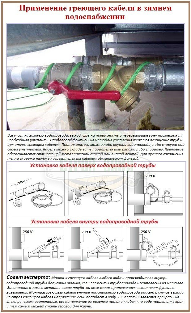 Прокладка зимнего варианта системы водоснабжения своими руками