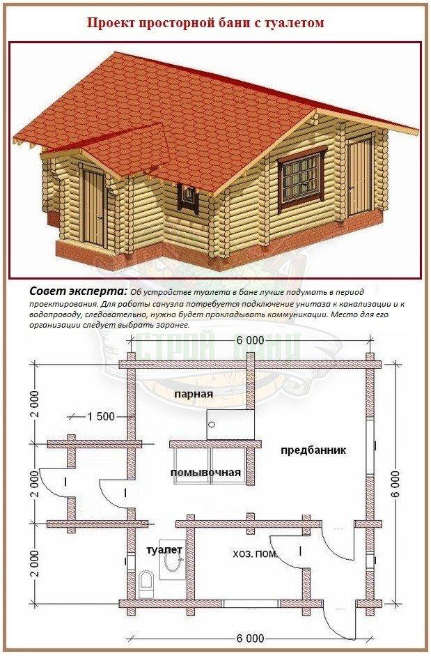 Как правильно построить баню с туалетом по проекту