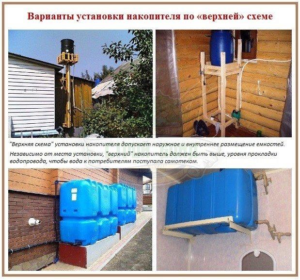 Как можно установить накопитель для холодной воды