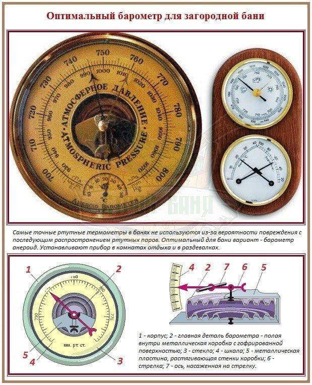 Какой барометр выбрать для установки в бане