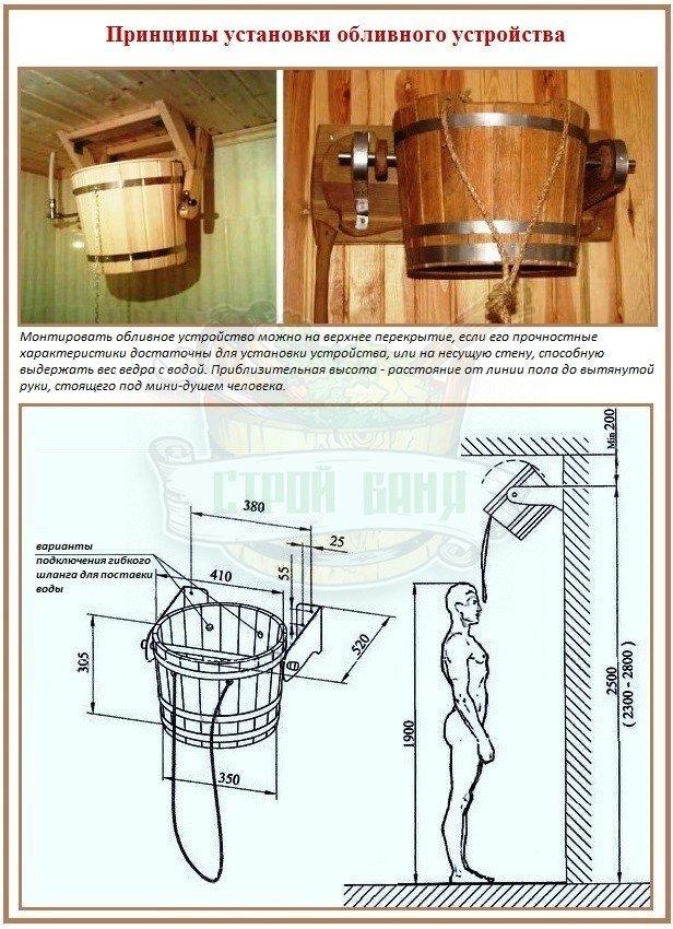 Где лучше установить и как закрепить обливное устройство в бане