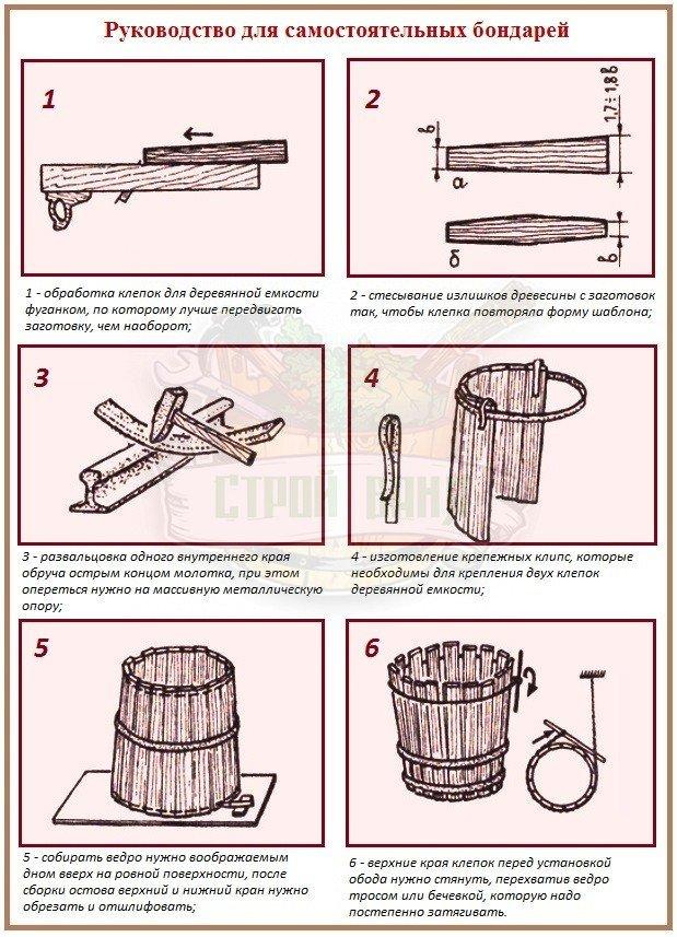 Как сделать деревянное ведро для обливного устройства в баню