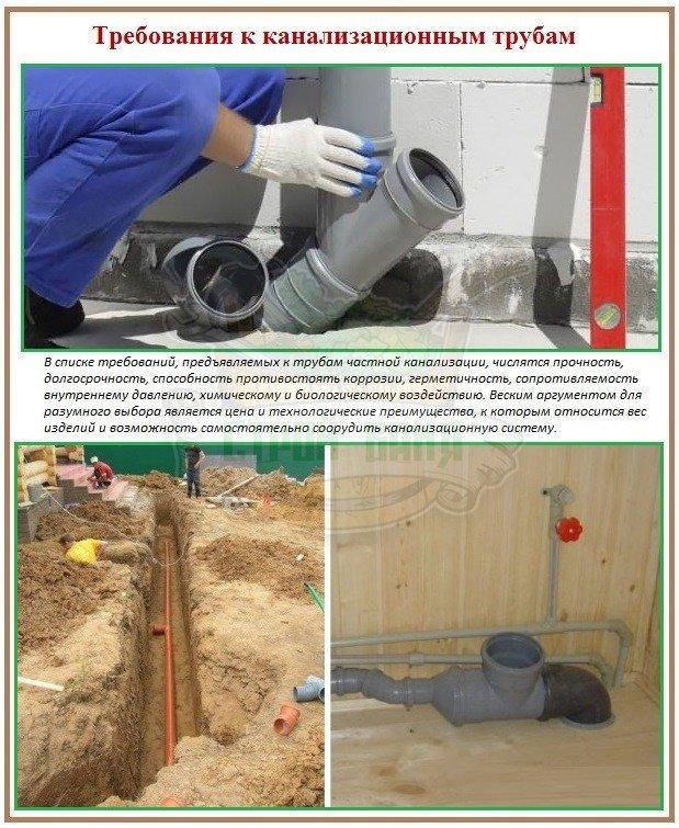 Какм требованиям должны отвечать трубы для канализации бани