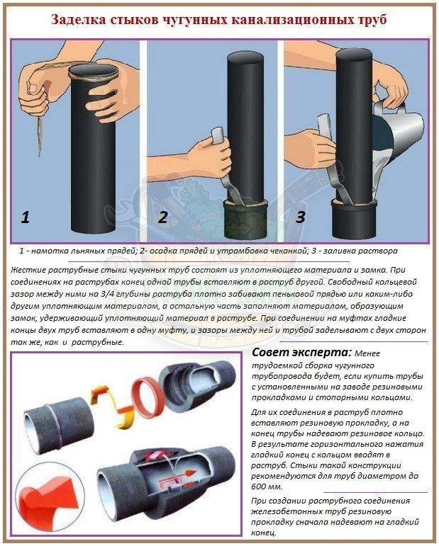 Как соединять канализационные трубы из чугуна