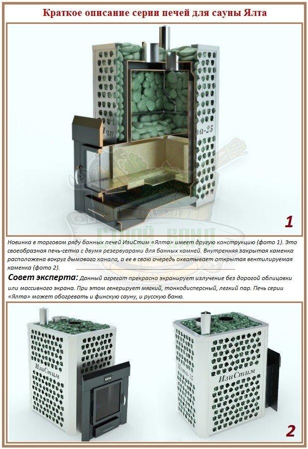 Банная печь с функцией сауны торговой марки Изистим