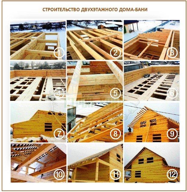 Строительство двухэтажного дома-бани