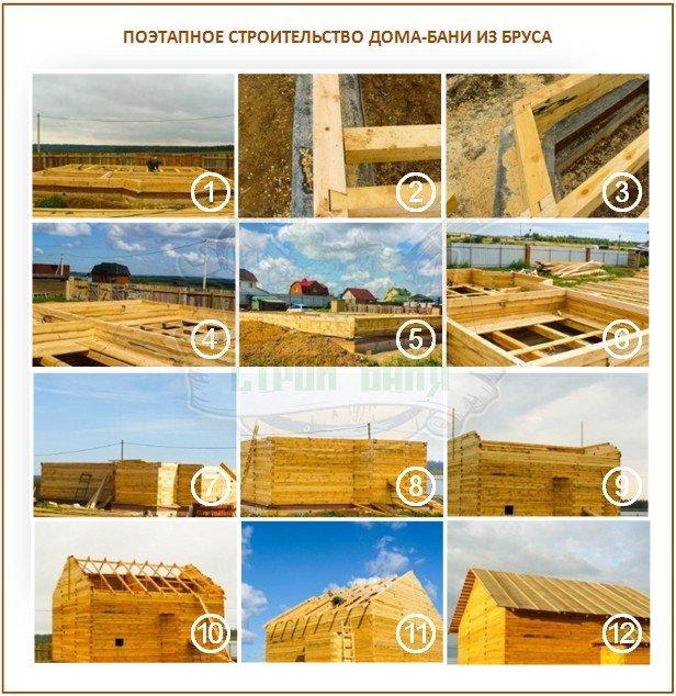 Поэтапное строительства брусового дома-бани