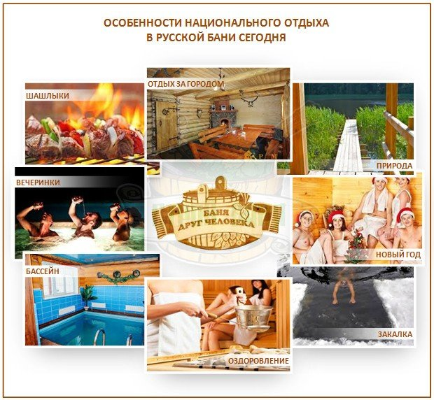 Отдых в русской бане сегодня