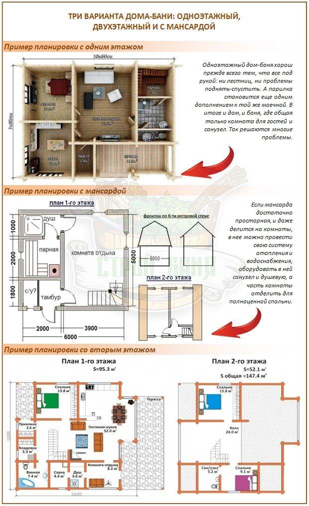 Планировка дома-бани