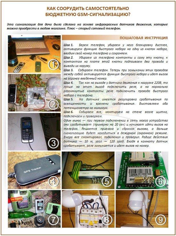 Сигнализация GSM для дачи своими руками