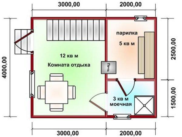 Схема бани 5х4 м