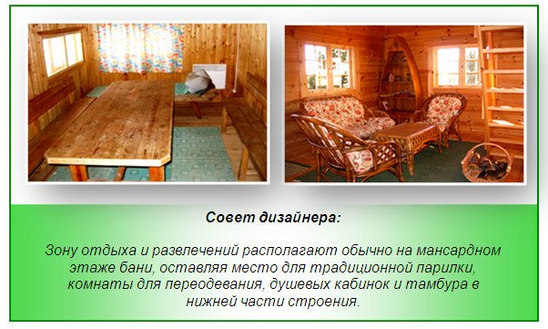 Банная мансарда как зона отдыха: гостиная и столовая