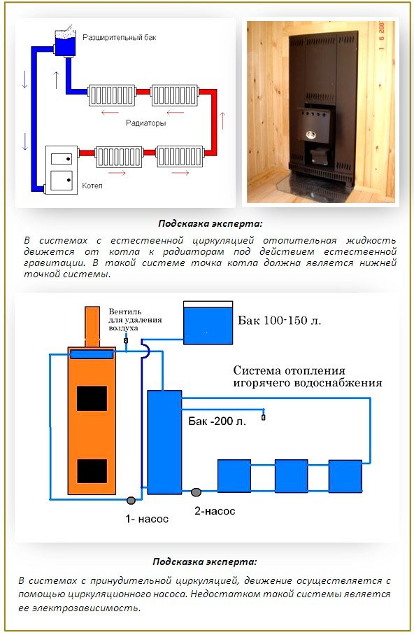Система естественной и принудительной циркуляции жидкости в котле
