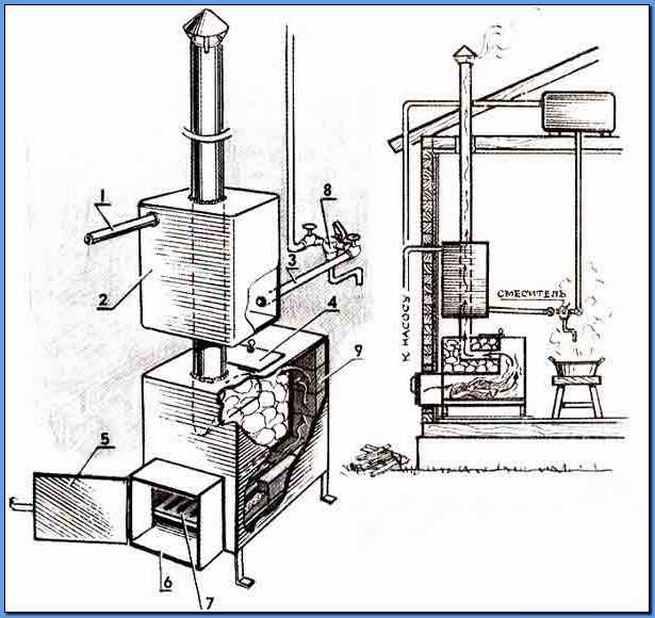 Металлическая печь для бани своими руками : чертежи, фото, схема установки