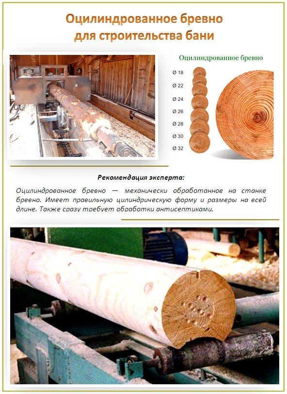 Оцилиндрованное бревно для строительства бани