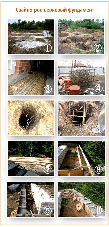 Как построить свайно-ростверковый фундамент