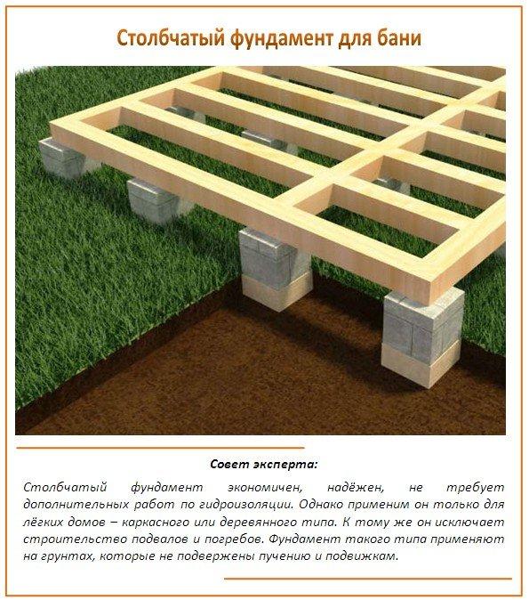Фундаммент на песчной почве