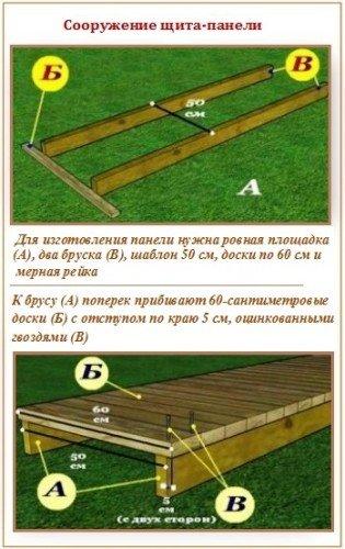 Как сделать потолок в бани