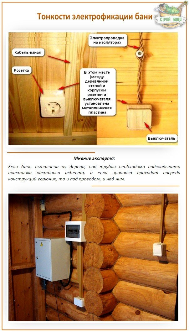 Как прокладывать проводку в доме из бруса