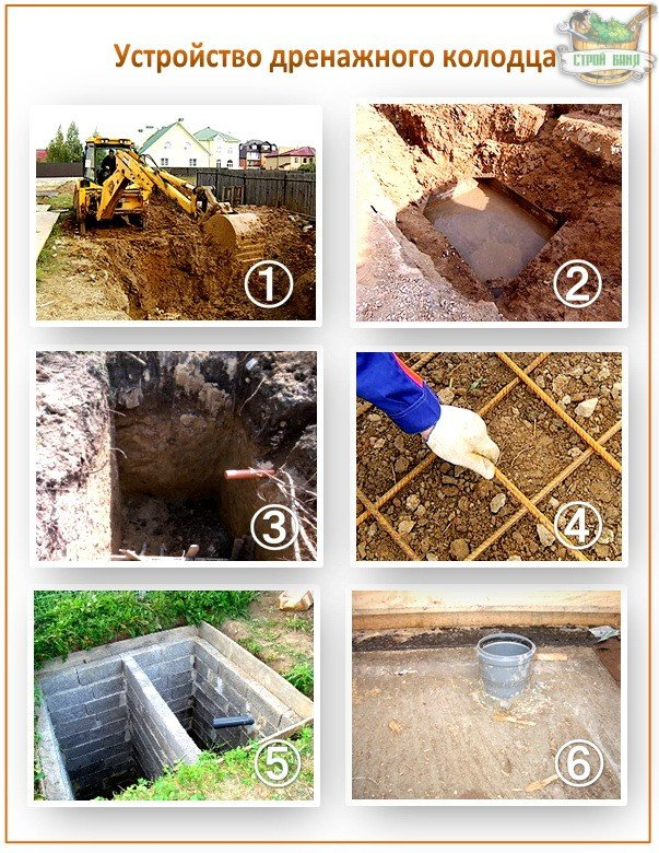 Устройство канализации в бане собственными силами