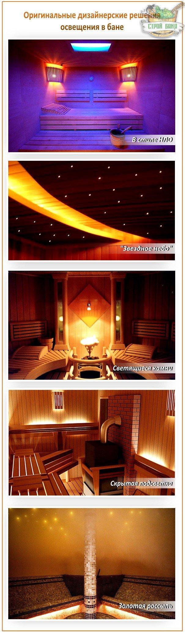 Модные стили освещения в бане