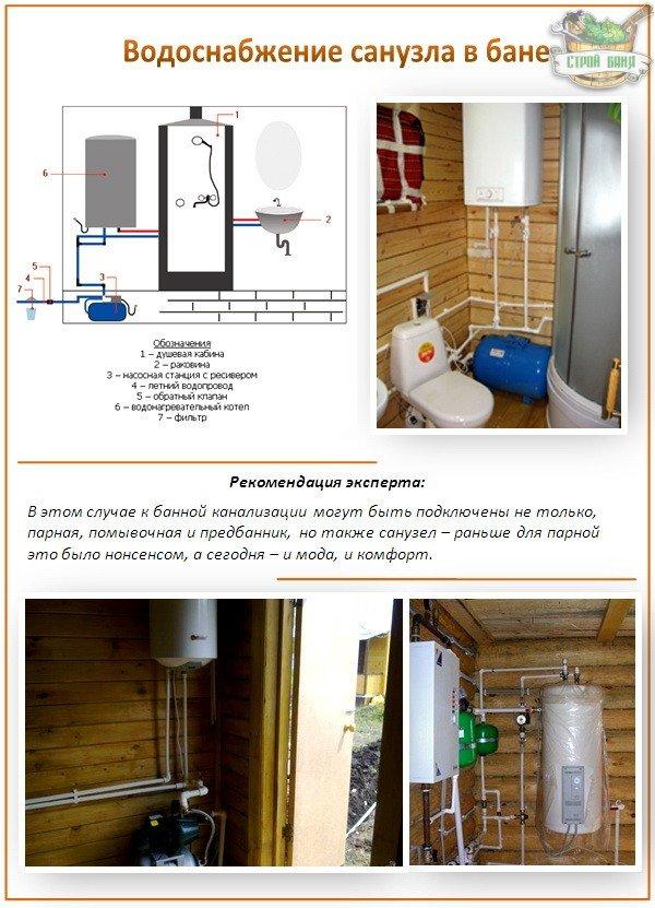 Обеспечение напора воды в бане