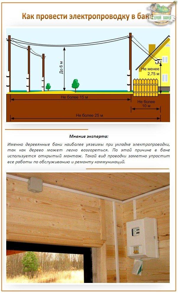 Подведение электричества к бане