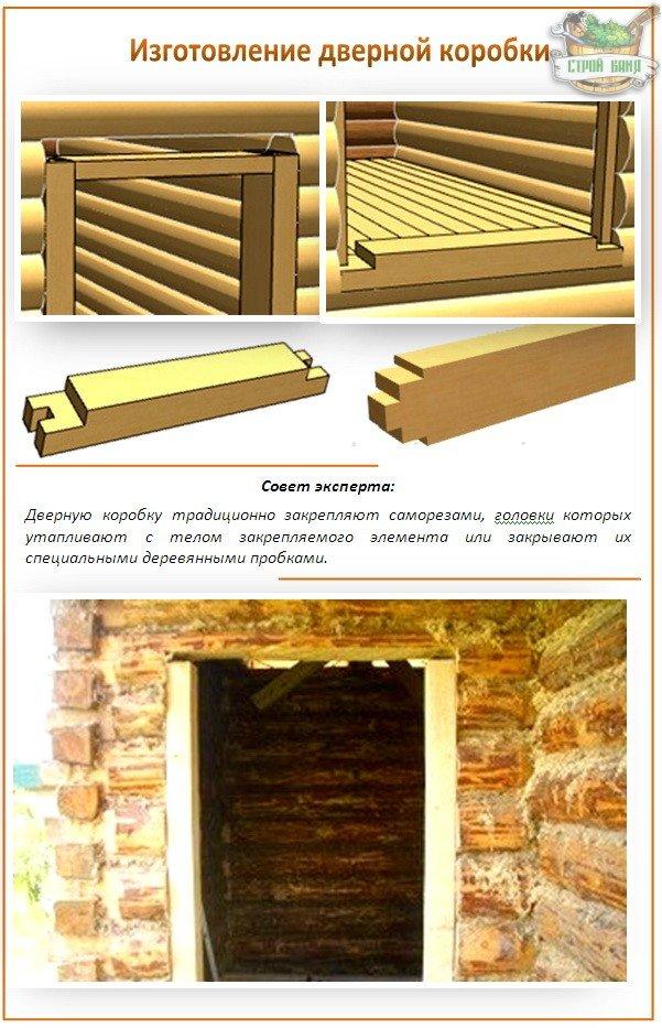 Изготовление двери для бани