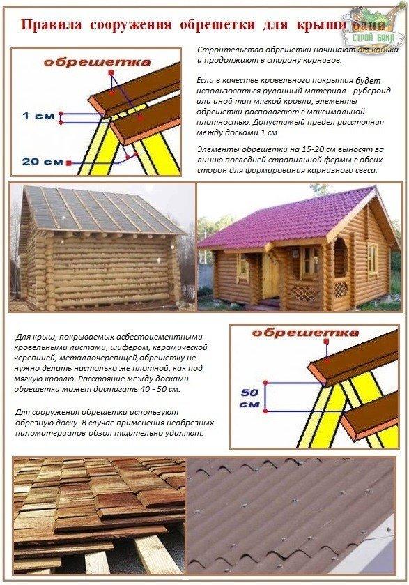 Сооружение обрешетки для крыши