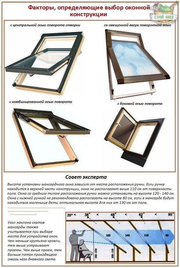 Как установить мансардное окно