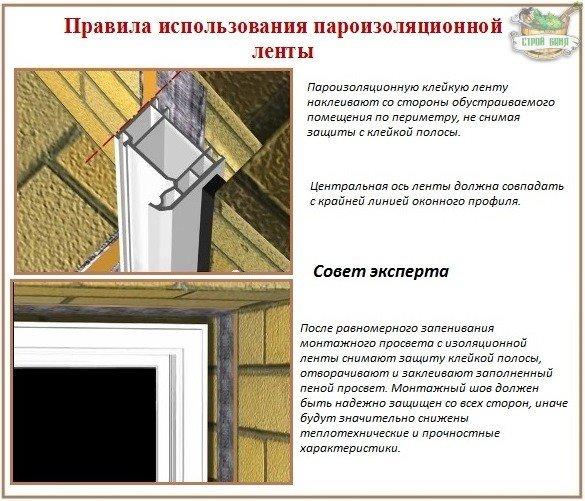 Как нужно правильно вставлять ПВХ окна