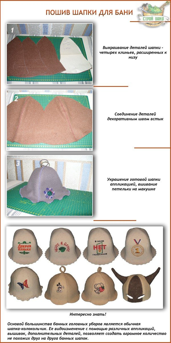Пошив шапки для бани