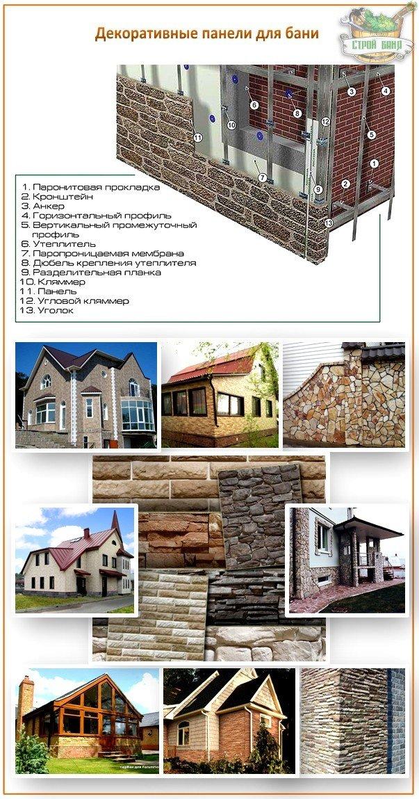 Декоративные фасадные панели для бани