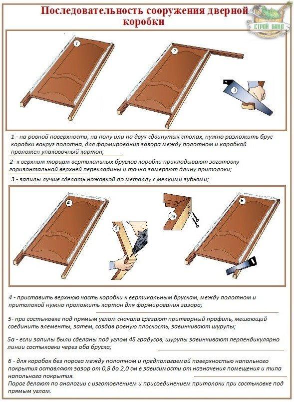 Как нужно правильно собирать дверную коробку для заводского полотна