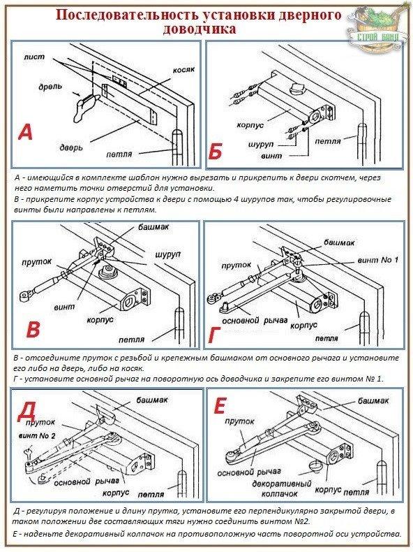 Как установить дверной доводчик