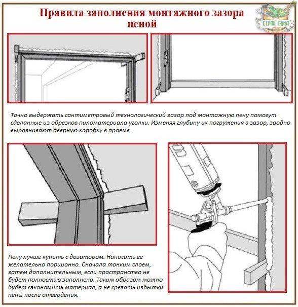 Установка входной и межкомнатной двери своими руками