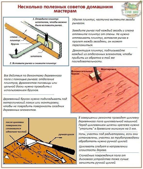 Советы желающим сделать ремонт деревянного пола своими руками