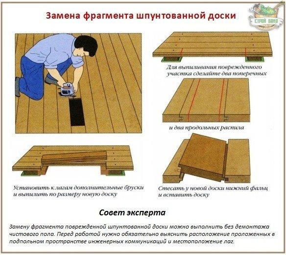 Правила и секреты ремонта деревянного пола