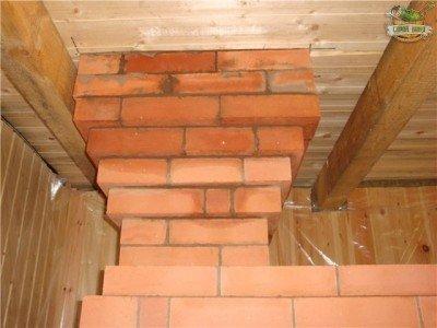 Как изолировать кирпичную трубу дымохода в потолочном перекрытии и крыше?