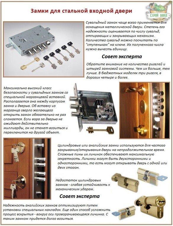 Как выбрать надежную металлическую дверь